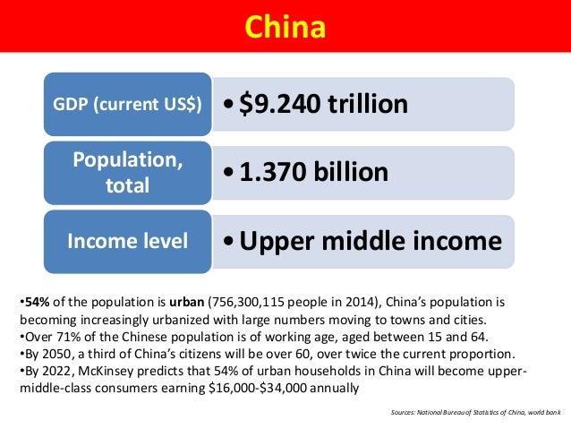 China Healthcare Market   potentials & opportunities Slide 2