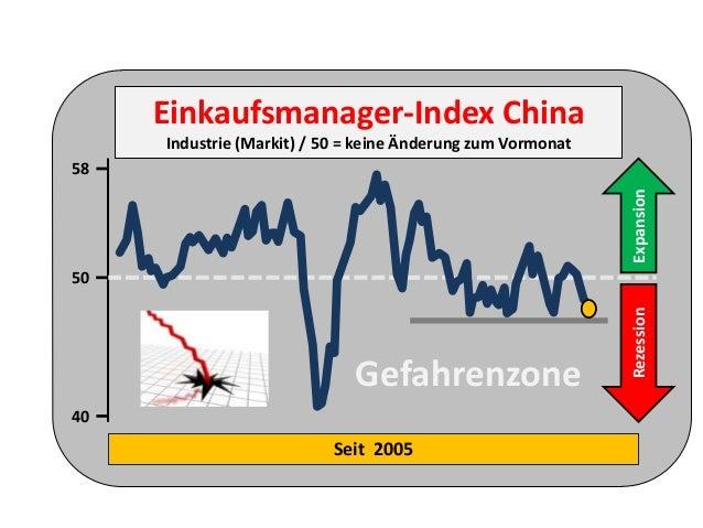 ExpansionRezession Seit 2005 40 58 Einkaufsmanager-Index China Industrie (Markit) / 50 = keine Änderung zum Vormonat 50 Ge...