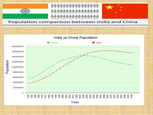 china a threat to india essays