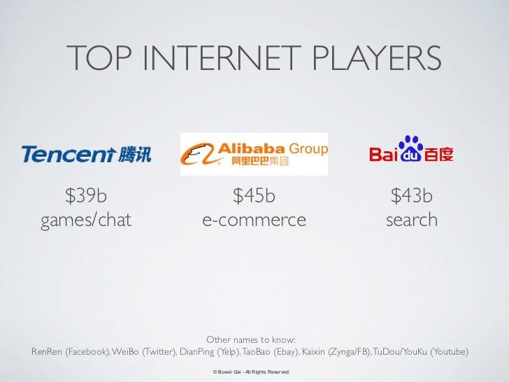 TOP INTERNET PLAYERS    $39b                                      $45b                                      $43b  games/ch...