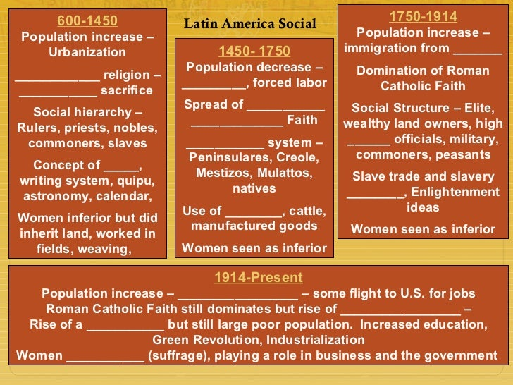 Changes in labor system between 1750 1914