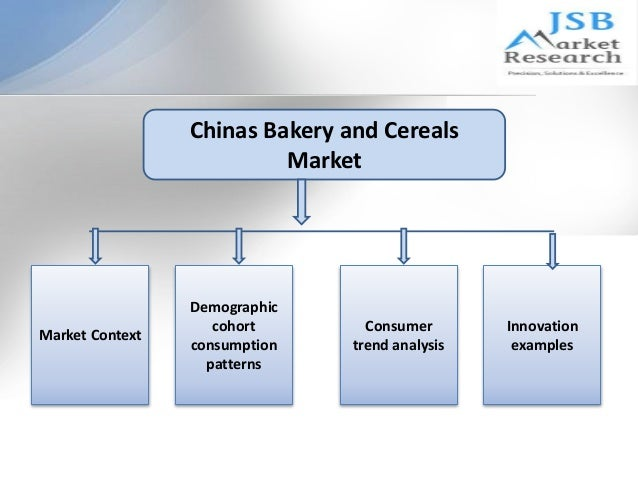 industry analysis of baking industry in the philippines Bakery business market home / small business market research reports / bakery business 2014 bakery industry analysis bakery business media outlets baking.