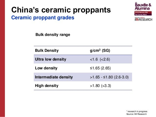 China S Ceramic Proppants Outlook Mike Odriscoll February 2014