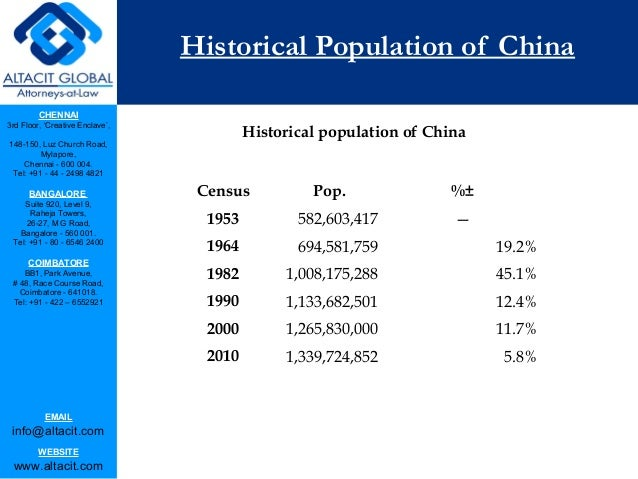 chinas population problem How does population growth and change affect our world.