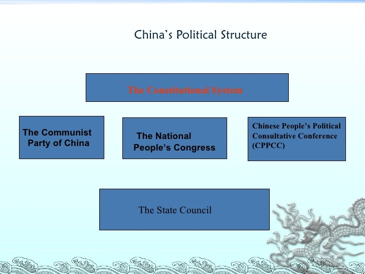 the political system of china Political system of china fundamental principles of constitution the people's republic of china is a socialist country led by the working class, based on the.