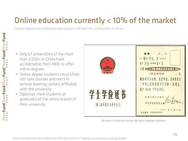 higher education as a field of study in china wang xin
