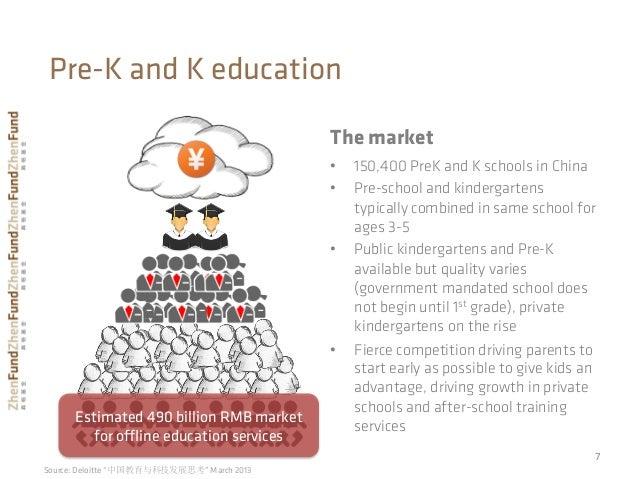 China's education market 101