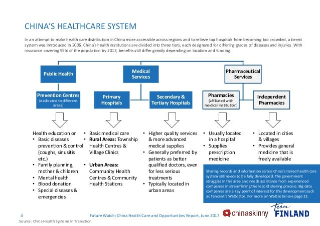 ferlie and shortell model of health care systems Prior to the case studies, the air research team conducted a review of the literature to determine whether an evidence base exists for using lean in health care we.