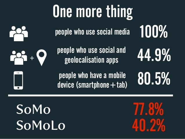 One more thing     people who use social media   100%     people who use social and +     geolocalisation apps        44.9...
