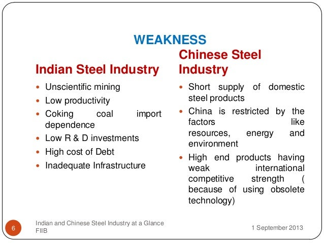 market structue analysis of the steel Industry analysis—also known as porter's five forces analysis—is a very useful tool for business strategists it is based on the observation that profit margins vary between industries, which can be explained by the structure of an industry.