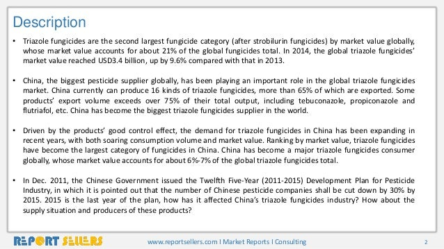 China triazole fungicides market Trends, Forecast, and