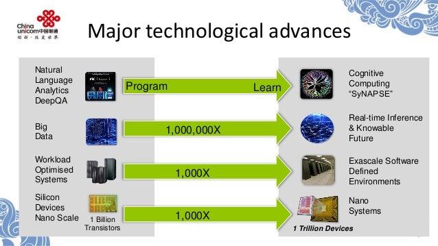 Telecom 2020: Preparing for a very different future