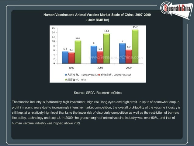 2009 2019 global and china veterinary vaccine Market research report on global and chinese veterinary medicine industry,  2009-2019 is a professional and in-depth market survey on.