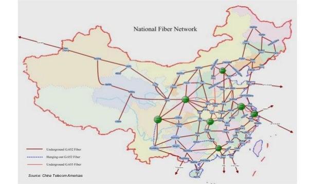 Source: China Telecom Americas