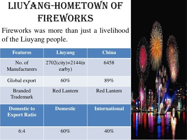 jerry yu fireworks liuyang Chinese fireworks essay essaysthe competition in the chinese fireworks industry is fierce with cutthroat price competition and hard-to-penetrate distribution channels with the entrance of small companies competition intensified, driving the price, and ultimately the profitab.