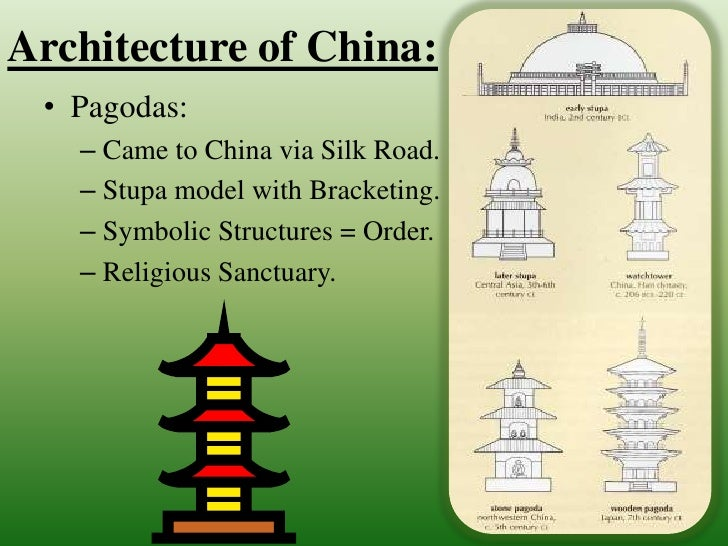 art and architecture comparison of roman empire and han dynasty Han china and ancient rome all grades, arts and the roughly contemporaneous han dynasty in discussion comparing han china with the roman empire.