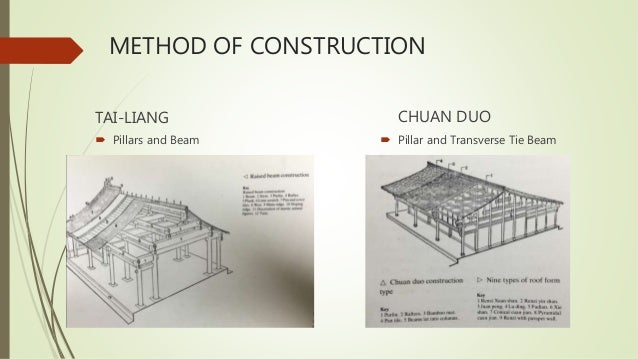 history chinese architecture 1 0
