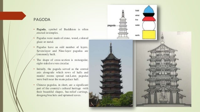 History chinese architecture 1 0 for Architecture chinoise