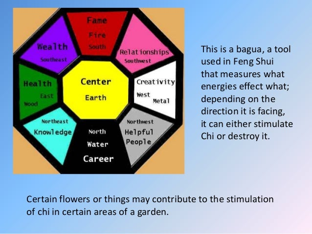 Chinese architectural aesthetics and feng shui in the garden for Chinese feng shui house