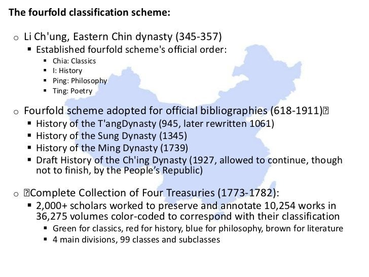 7 main classes and 38 subdivisions, ordered in terms of ideological importance: