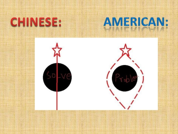 10 Major Cultural Differences Between China and the United States