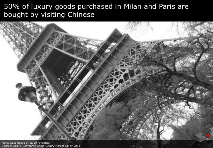 50% of luxury goods purchased in Milan and Paris are bought by visiting ChineseNote: Data based on 2010 revenues          ...