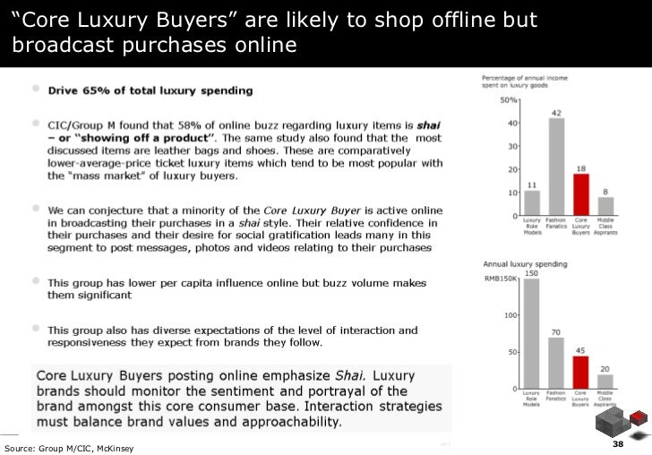 """""""Core Luxury Buyers"""" are likely to shop offline but broadcast purchases online                                          AM..."""