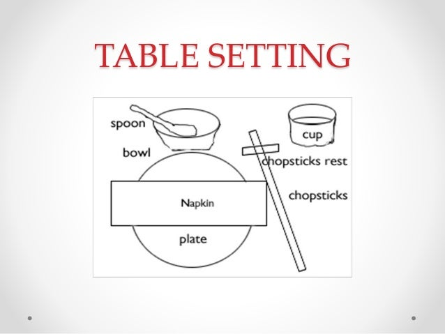 TABLE SETTING; 23. Famous Chinese ...  sc 1 st  SlideShare & Chinese food culture