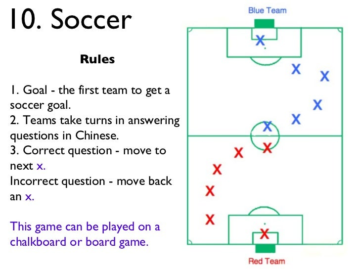 Soccer Rules Sheet: How To Use Games In The Chinese Classroom