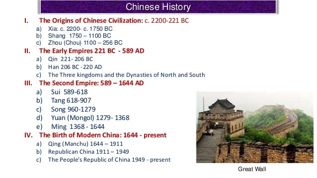 an introduction to the history of the china An introduction to china [] what differentiates chinese history from the history of any culture of the world is its sheer magnitude china is the oldest civilization that has continued an.