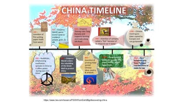 Politics of China