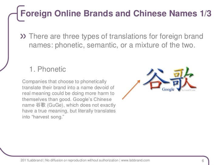 Chinese Naming For Online Brands How To Stand Out From Competitors - True meaning brand names