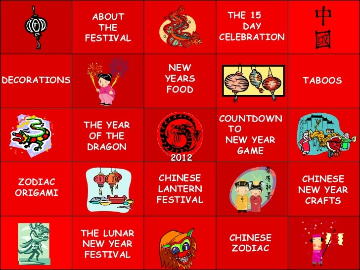 ABOUT THE FESTIVAL CHINESE ZODIAC THE 15  DAY CELEBRATION NEW YEARS FOOD DECORATIONS TABOOS THE LUNAR NEW YEAR FESTIVAL CH...