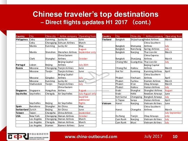 Chinese Outbound Tourism – Development and Trends (h1 2017)