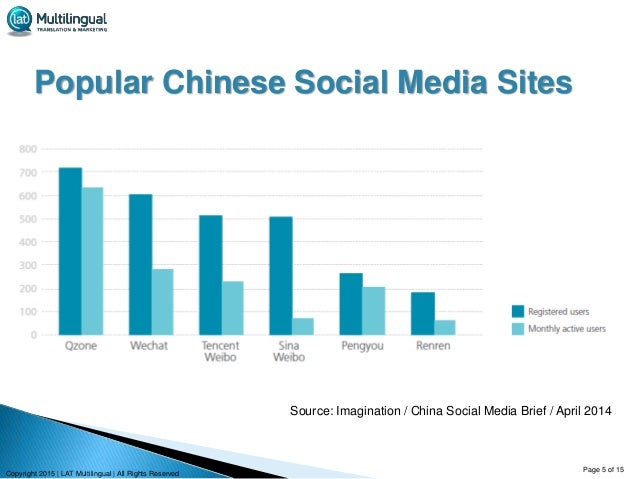 3dddeaa0193b Chinese Social Media Trends in 2015