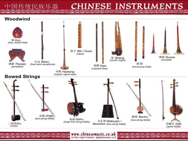 Chinese traditional music slide share-version