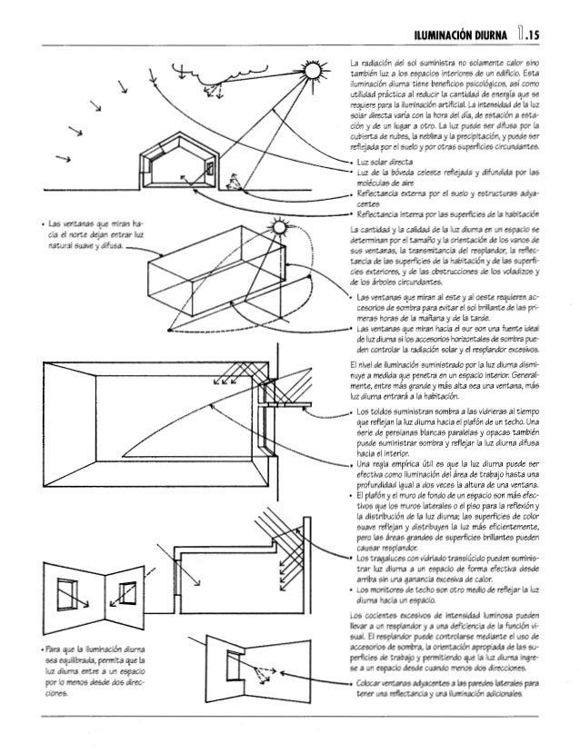 Ching & adams guia de construccion ilustrada