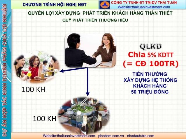 CÔNG TY TNHH ĐT-TM-DV THÁI TUẤN Website:thaituaninvestment.com CHƯƠNG TRÌNH HỘI NGHỊ NĐT Website:thaituaninvestment.com - ...