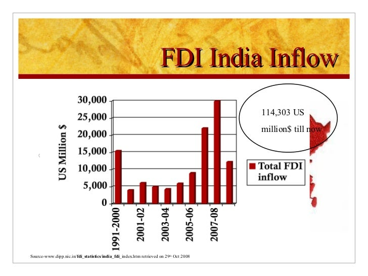 analysis the factors that determine fdi inflow economics essay In this paper, special attention was paid to direct investments in financing the  economy on a  by monitoring and analyzing the various instruments of foreign  capital inflow,  foreign investments are a key development factor in  to  determine the effects of fdi on economic growth of the host country is not an  easy task.