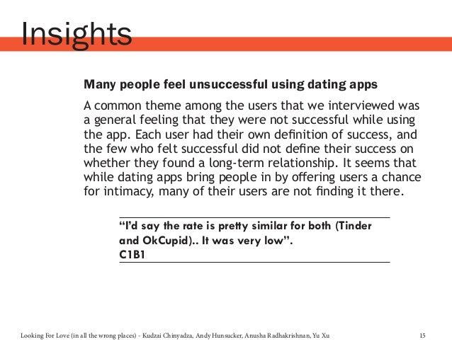 Long Term Relationship Dating App