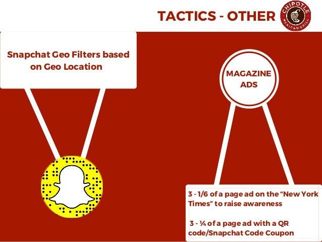 Chipotle Digital Marketing Strategy