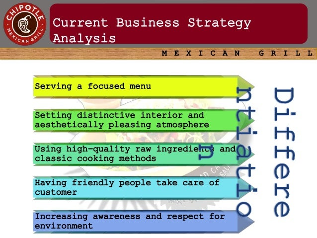 chipotle mexican grill financial analysis Our network of expert financial advisors field questions from our chipotle mexican grill inc a term used in technical analysis that refers to areas of.