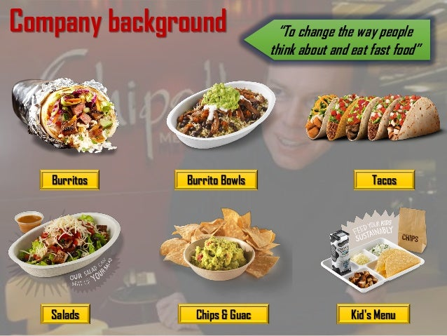 Chipotle mexican grill inc food with