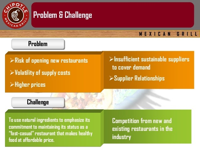 chipotle mexican grill incorporated essay Chipotle mexican grill, inc pestel & environment industry analysis at just $11political, economic, social, technological, environment & legal factorspestel.