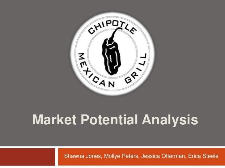 Market Potential Analysis<br />Shawna Jones, Mollye Peters, Jessica Otterman, Erica Steele<br />