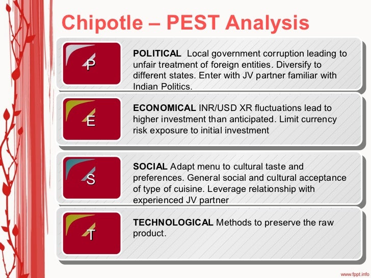 ?pest analysis-political essay Get access to pest analysis example restaurant essays only from anti essays listed results 1 - 30 get studying today and get the grades you want only.