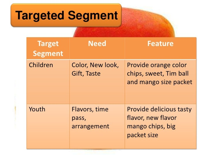market segmentation positioning and targeting of lays chips Transcript of frito-lay sun chips case presentation  (according to pmt) stp analysis segmentation - domestic targeting - primary:  positioning .