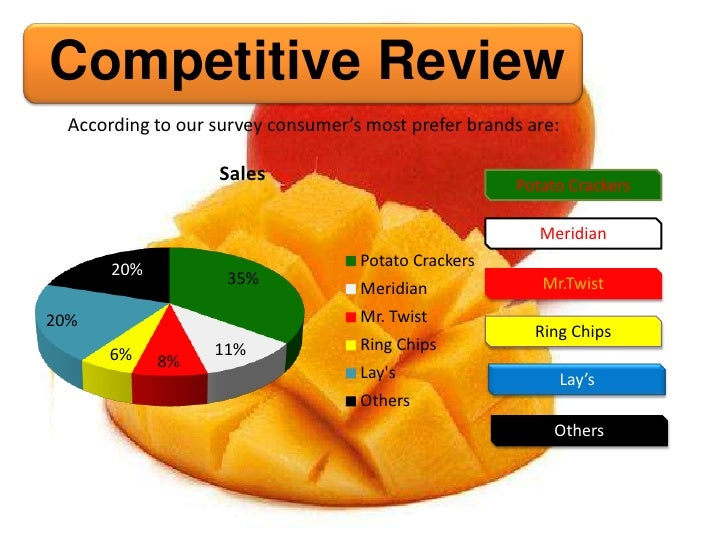 marketing plan potato chips The product plan on is given as the requirement of the course entitled introduction to marketing we have named the new product as crispy carrot chips.