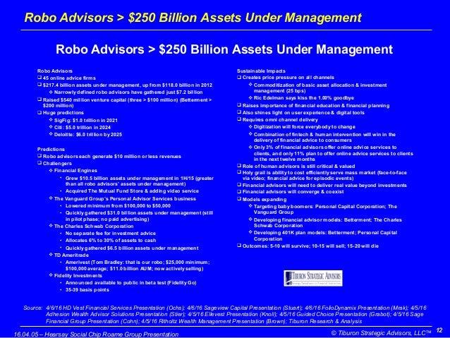 Wealth Management Trends 2016: Findings from Tiburon Advisors