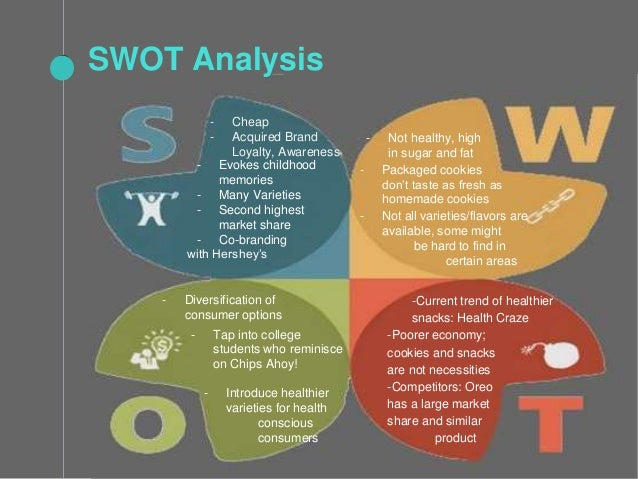 swot analysis of lays chips Frito lay's dips step one: swot analysis for frito lay's dips internal factor strengths weaknesses management have very good arguments for both opportunities in the marketplace.